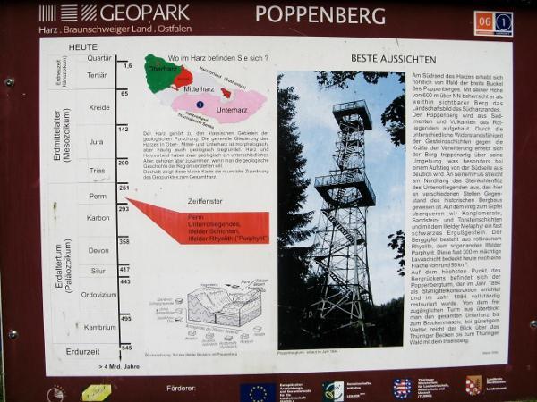 Informationen zum Geopark